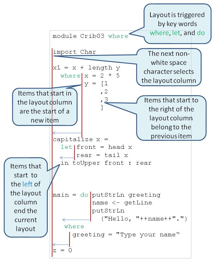 Programación Declarativa (curso 2018-2019)